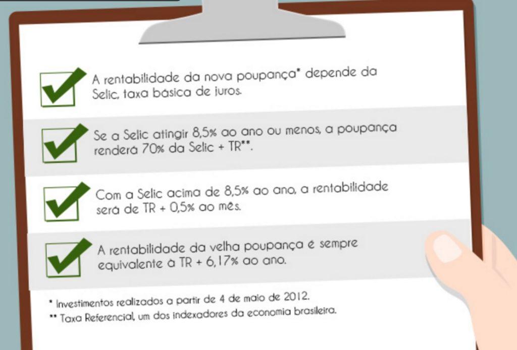 tabela de rentabilidade - infomoney