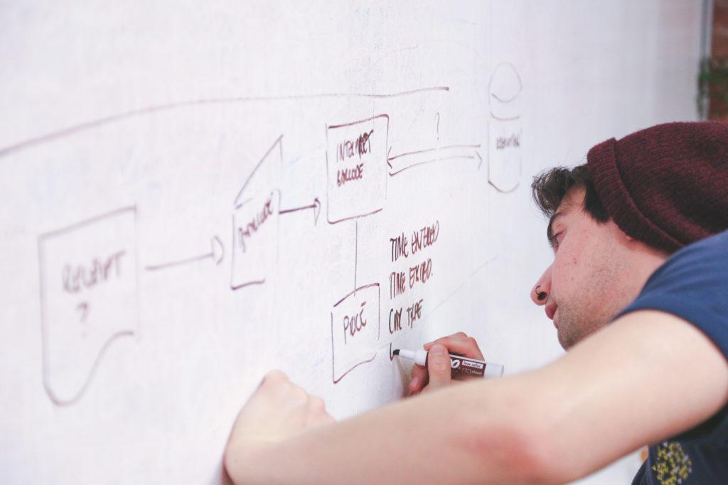 Planejamento financeiro 3 abrindo um negócio