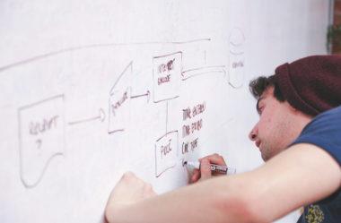Planejamento financeiro 3: abrindo um negócio